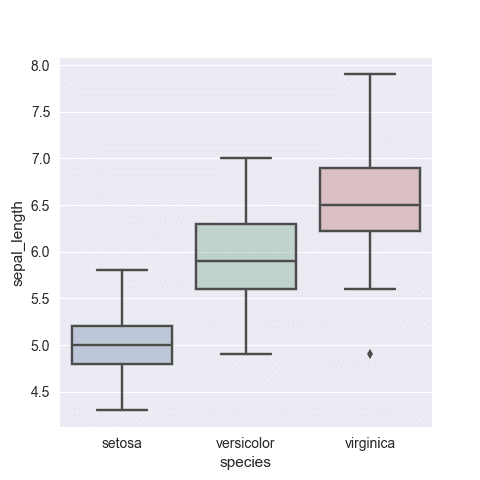 33_Custom_Boxplot_color_Seaborn5